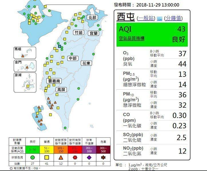 網友貼出空氣品質指標圖,表示盧秀燕才當選,空氣品質就變好。 圖/翻攝PTT