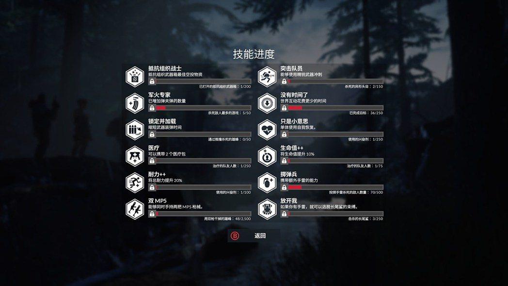 ▲《地球殞落》在後續的更新當中加入了玩家進度系統,能透過達到特定里程碑解鎖各種加...