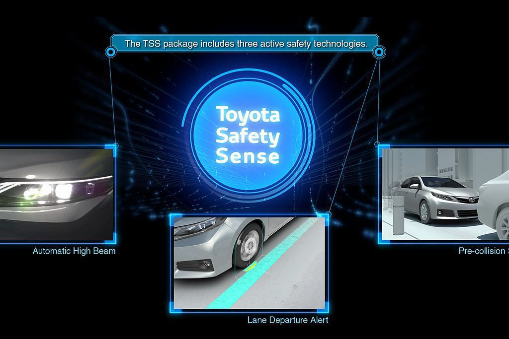 Toyota汽車近年致力推行的Toyota Safety Sense主動式安全防...