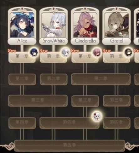 假設選擇了愛麗絲,那麼玩家便可狂推愛麗絲的主線即可,而每一個物語完成第一小章就會...