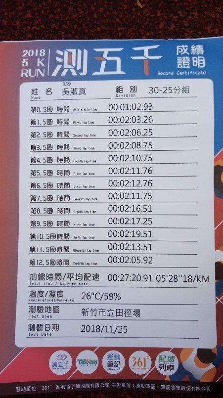 大嬸五千田徑夢的的最佳成績。