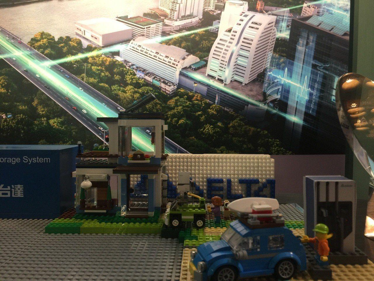 台達以樂高積木打造的低碳城市模型,將台達的技術如何在分散式能源的系統中實現,一一...