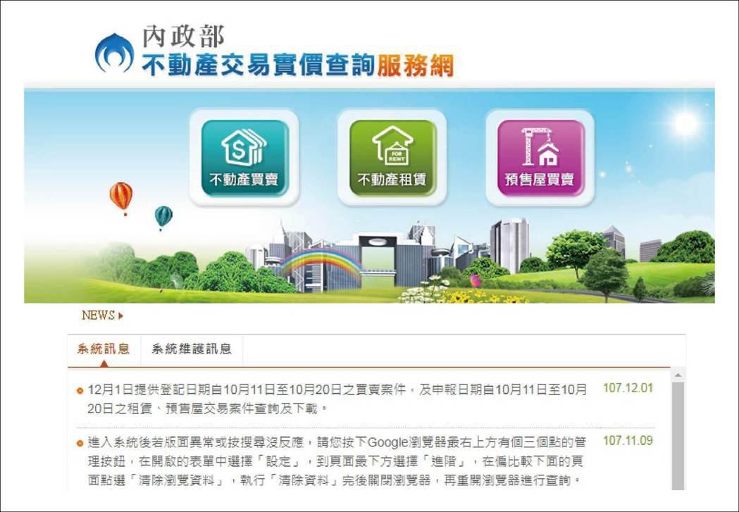 內政部自2012年啟動不動產交易實價查詢服務網,讓房產交易資訊走向透明化。 圖/...