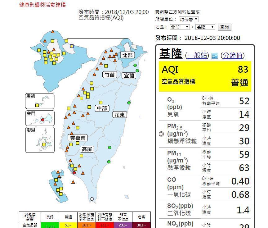 環保署預估,明天的空氣品質比今天更差。圖擷取自環保署空氣品質監測網