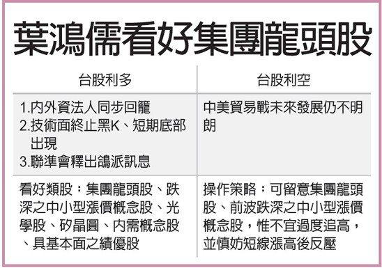 葉鴻儒看好集團龍頭股 圖/經濟日報提供