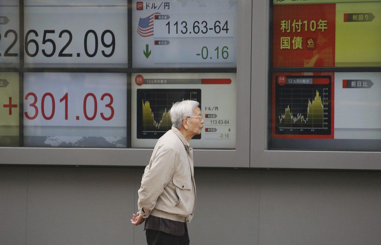 在香港和上海股市領漲下,亞洲股市今天收紅。 美聯社