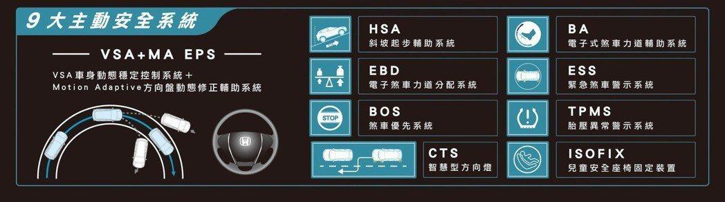 九大主動安全系統。 圖/台灣本田提供