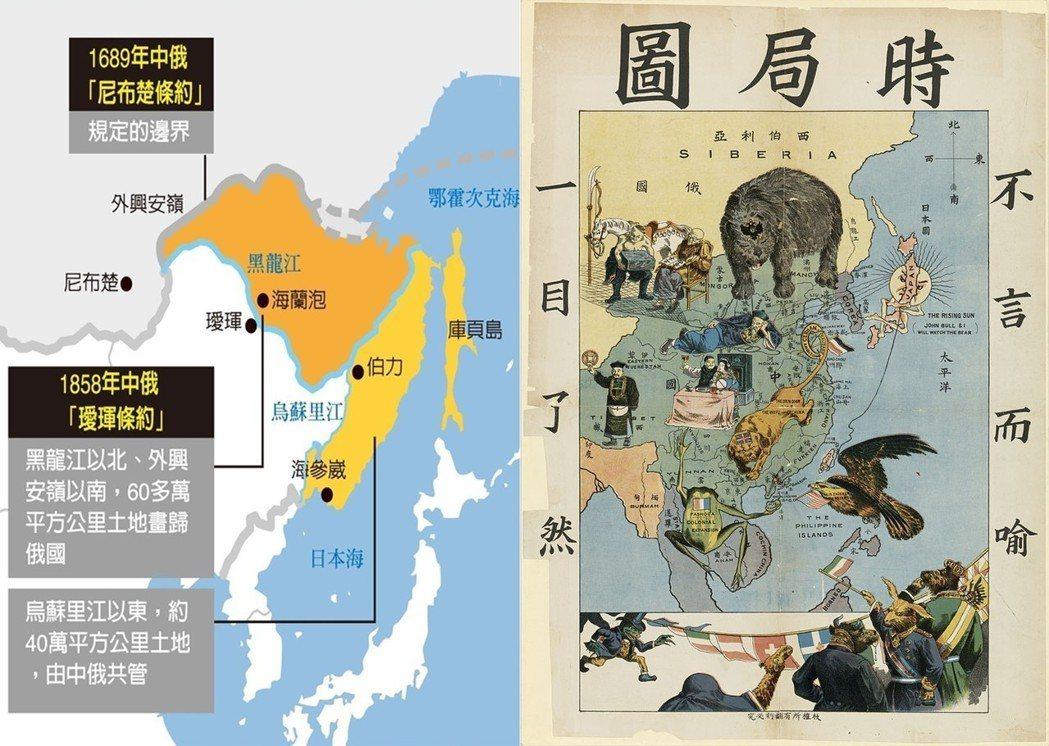 19世紀後半葉,俄羅斯帝國接連透過《璦琿條約》和《北京條約》,陸續從大清帝國手中...