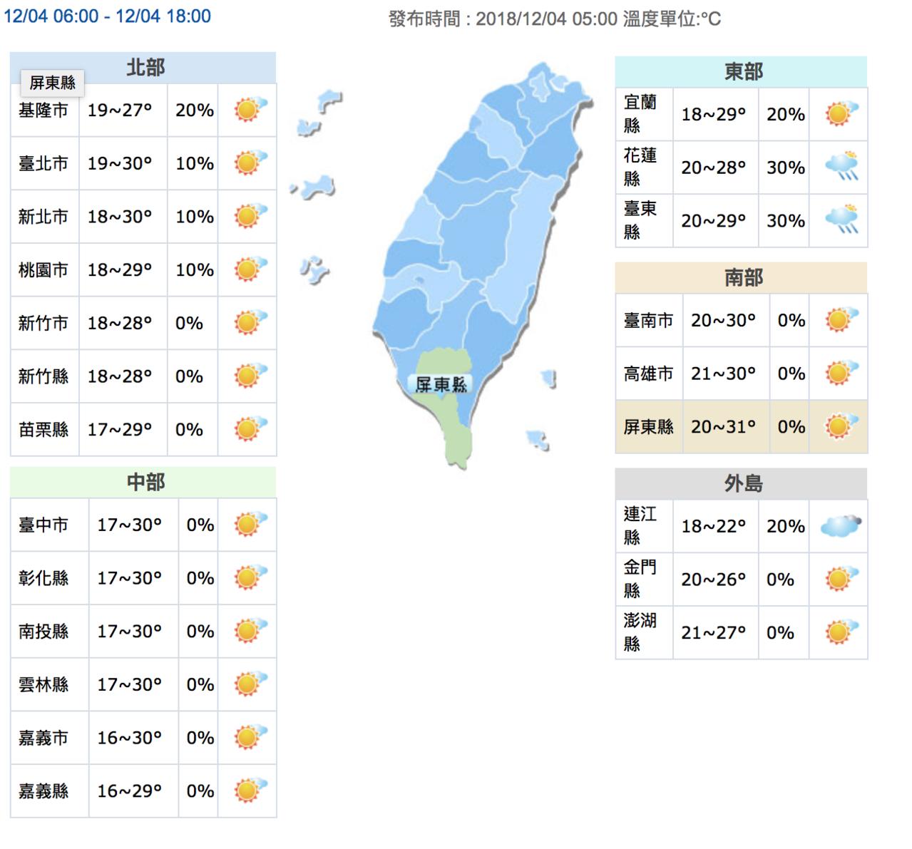 今天白天各地晴朗。圖/翻攝自中央氣象局網站