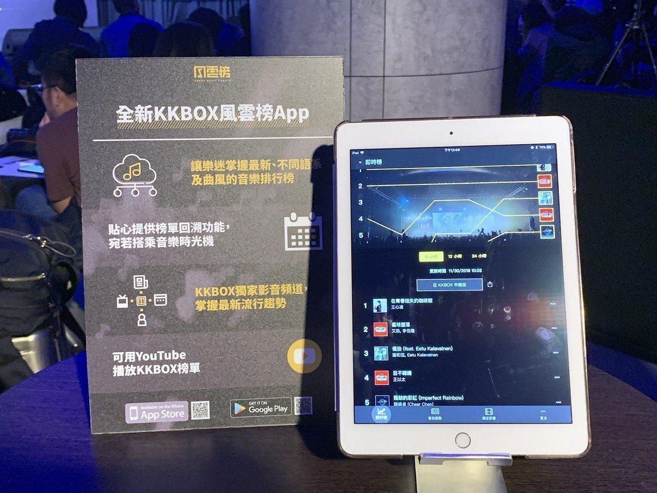 透過專屬App可隨時查看並聆聽榜單歌曲、直接線上觀看MV。記者黃筱晴/攝影