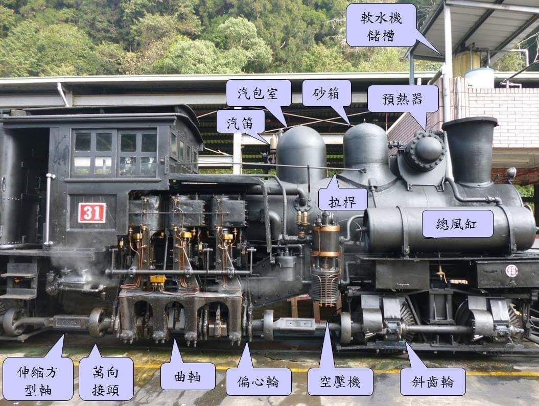 蒸汽火車介紹。圖/阿里山林鐵文資處提供