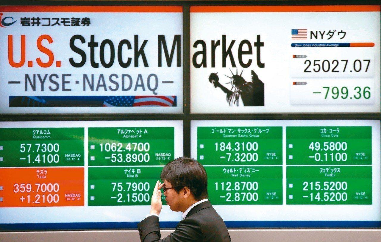 美國股市三大指數4日全面大跌,道瓊指數重挫799.36,跌幅3.1%。圖為東京街...