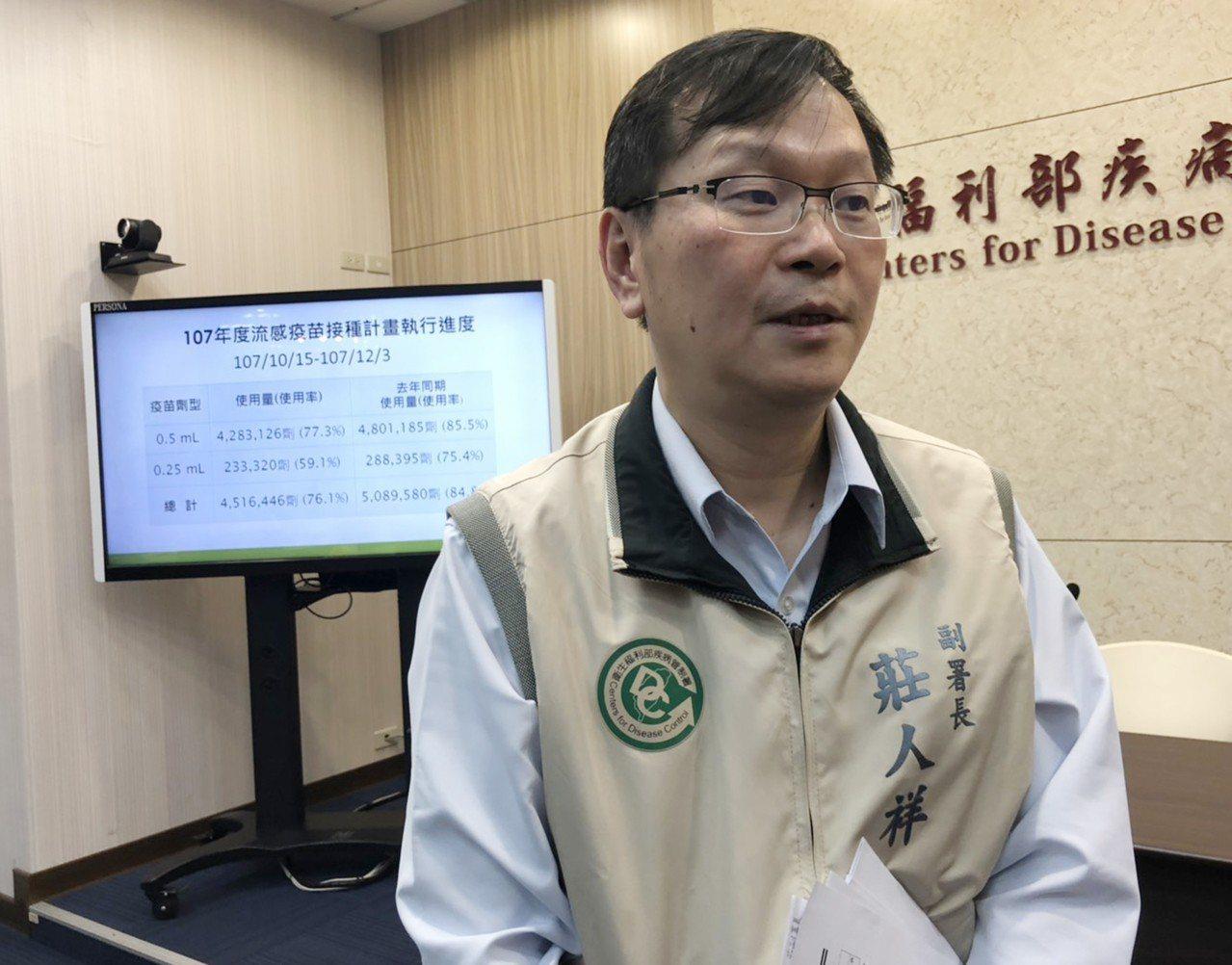 衛福部疾管署副署長莊人祥(圖)5日表示,上週新增2例經審查與流感相關死亡病例,其...