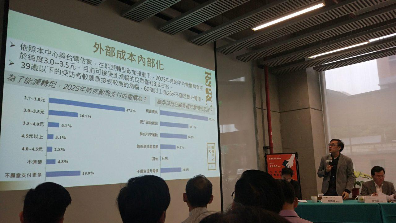 台灣大學風險社會與政策研究中心今天發布調查指出,雖然有82%以上的台灣民眾關心能...