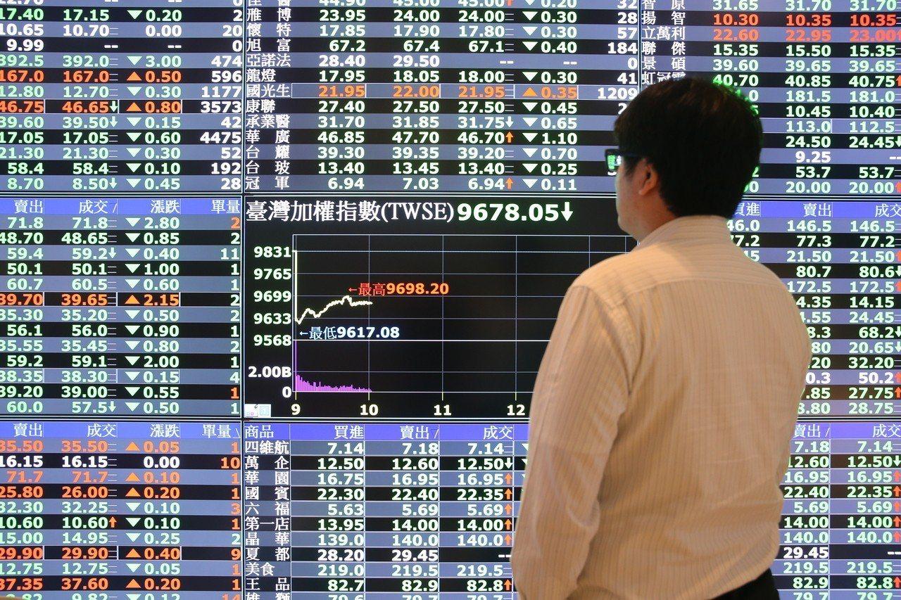 兆豐期貨分析師謝侑呈表示,近期在美股走勢仍偏弱的情況下,台股仍是區間震盪。 聯合...