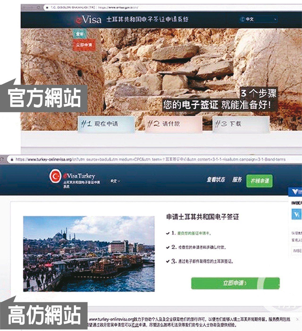「土耳其簽證中心」官方網站和高仿網站讓人分不清。 圖/取材自上游新聞