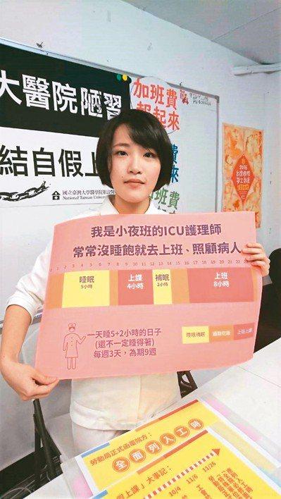 不少醫療人員被要求進修,卻得使用自己的假。台北市勞動局日前函釋,指上課時間應視為...