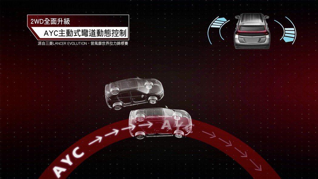 Eclipse Cross全車系均配備AYC主動式彎道動態控制。 圖/中華三菱提供