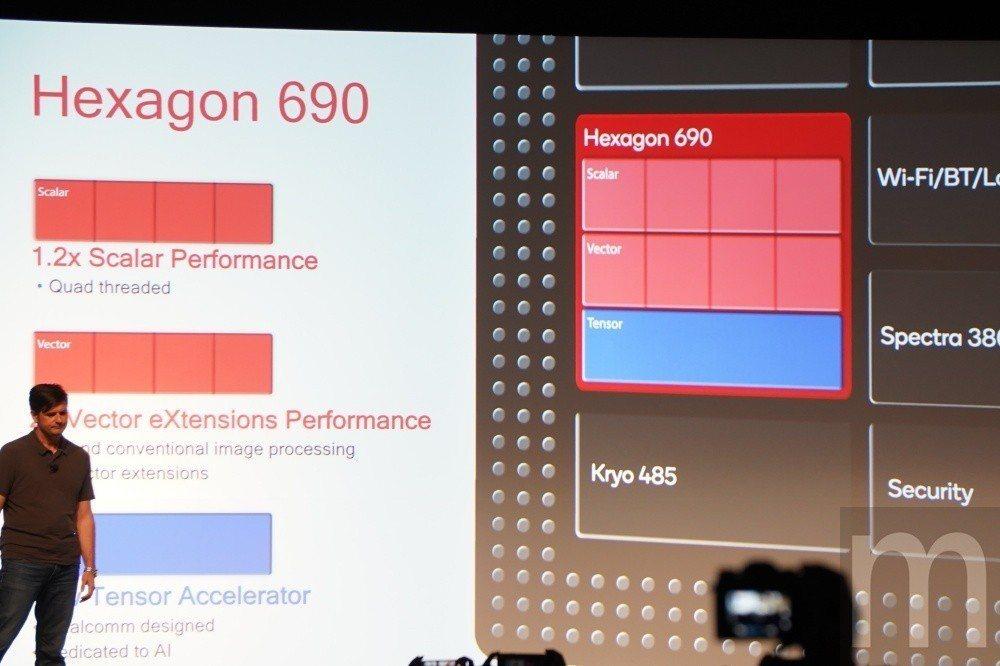 此次另一個重點,就是在Hexagon DSP內加入張力加速器,藉此對應更複雜的人...