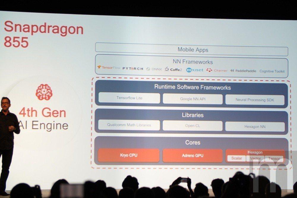 搭配第四代Snapdragon AIE人工智慧引擎運算,將可提昇裝置端的人工智慧...