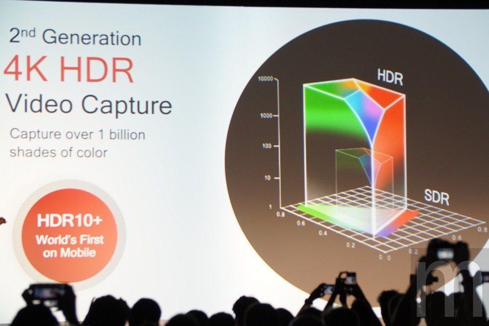 支援HDR 10+顯示效果
