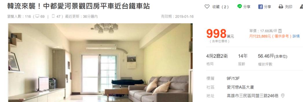 圖/取自591房屋交易