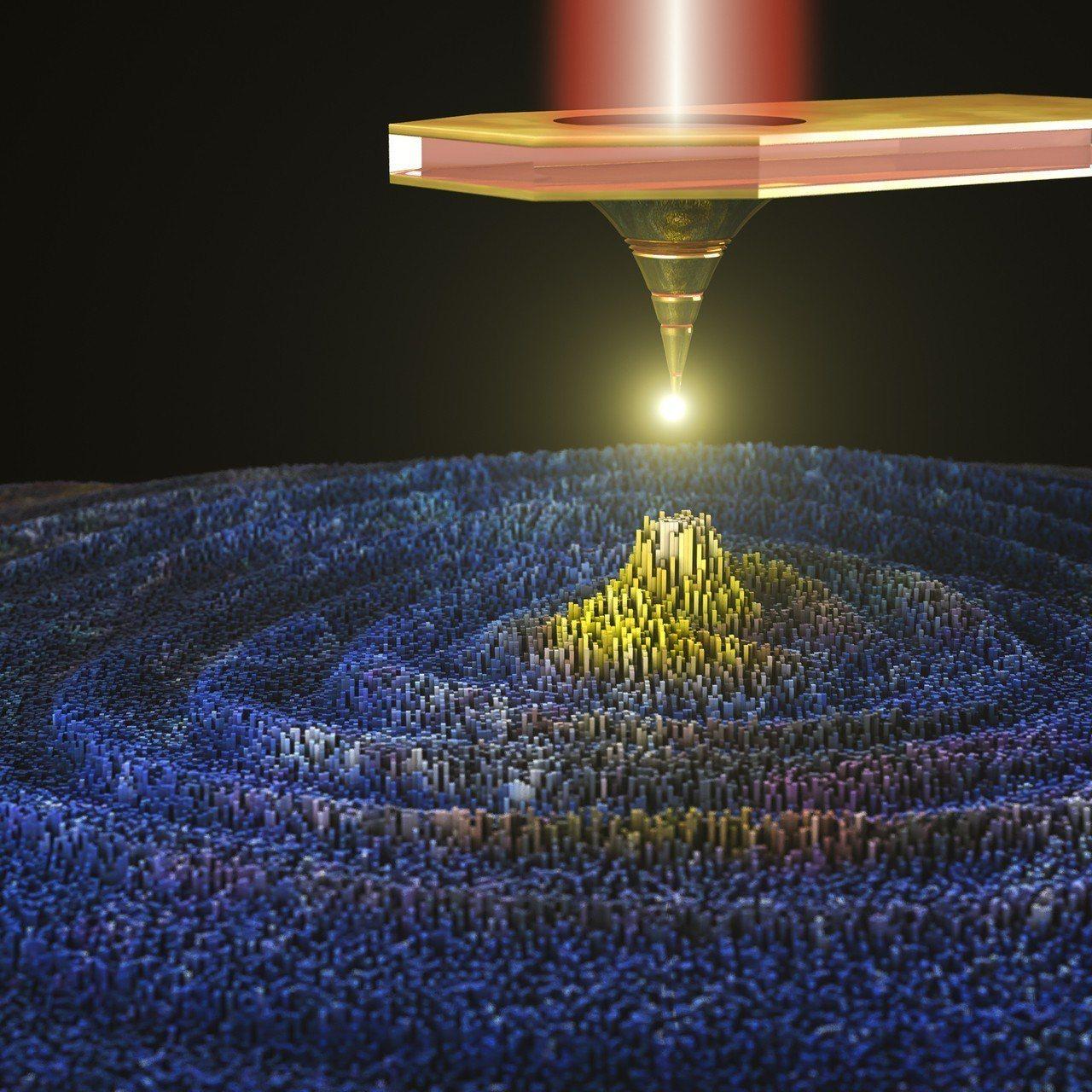 清華材料所教授嚴大任團隊「電漿子光學探針」論文,登上美國化學材料領域頂尖期刊Na...