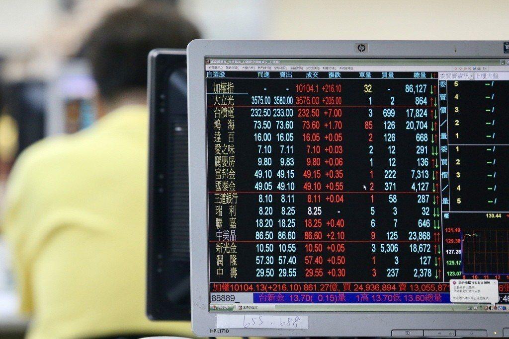 分析師表示,台股下週開盤難免反映美股下跌,短線先看9400點到9600點支撐。聯...