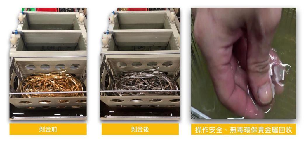 優勝奈米的貴金屬量產機,具有高選擇性剝除貴金屬,藥劑中性無毒。不論是對操作人員或...