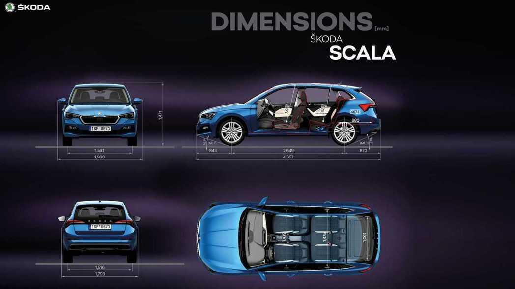 全新ŠKODA Scala最多可有1,410mm的行李廂空間。 摘自ŠKODA