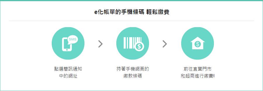 圖片來源/遠傳官網