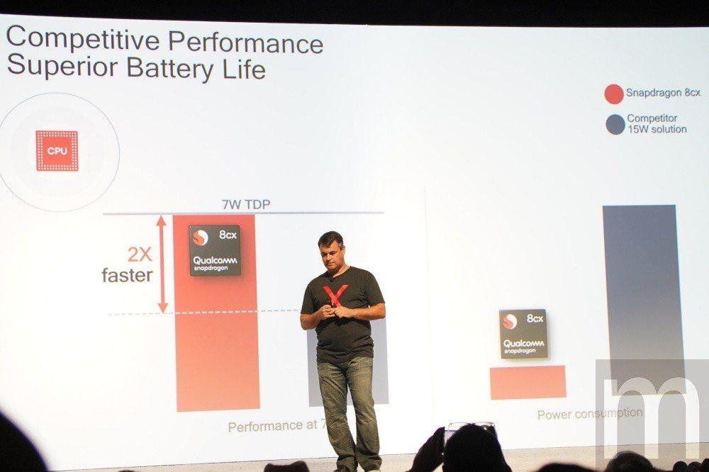 相比Intel Core i5等級處理器約在低電壓運算表現帶來兩倍效能,同時在節...