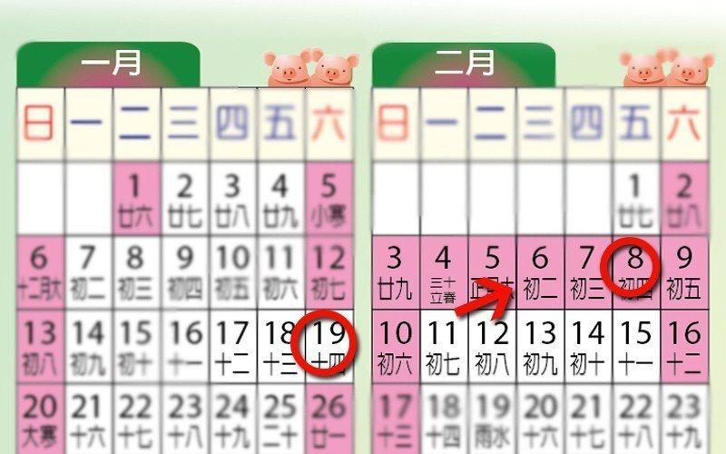 明年春節想放9天連假,1月19日必須補班補課。 圖擷自行政院人事總處