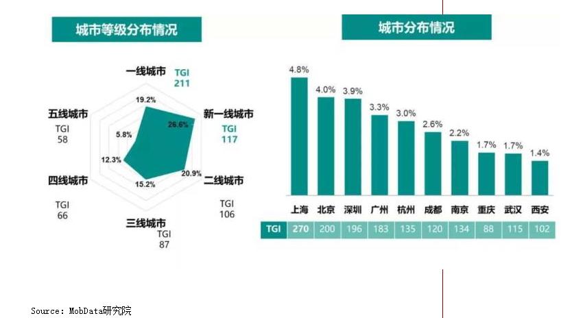 市調機構MobData研究院發布今年股市投資人調查指出,2018年中國股民以江浙...