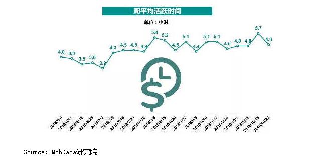 市調機構MobData研究院發布今年股市投資人調查指出,2018年中國股民平均每...