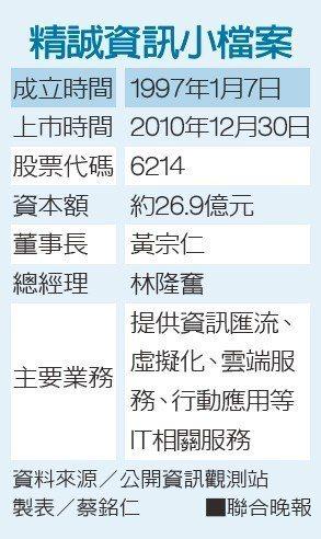 精誠資訊小檔案資料來源/公開資訊觀測站 製表/蔡銘仁