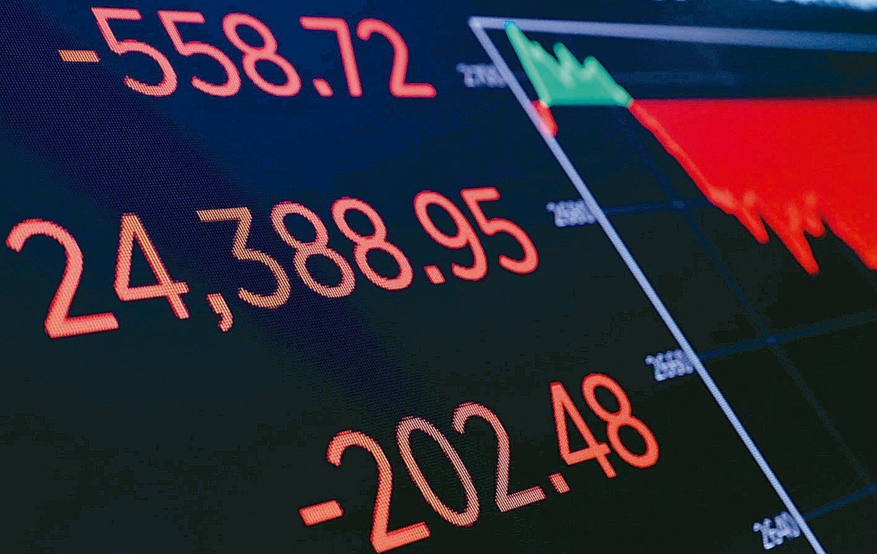 上周五道瓊指數再度狂瀉558點,那斯達克跌幅更超過3%,恐壓抑台股本周多方進場意...