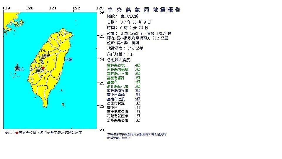 中央氣象局凌晨發布雲林縣古坑地區發生淺層地震。照片/擷取自中央象氣象