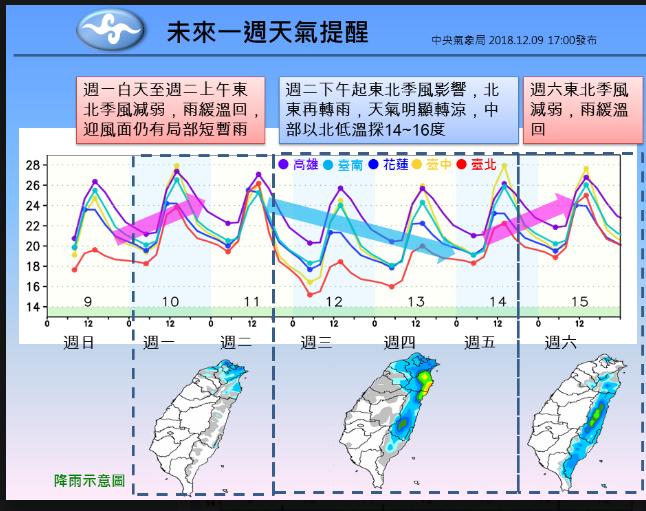 周二下午起入冬最強冷空氣來襲,周三及周四中部以北低溫下探14到16度。圖╱氣象局...