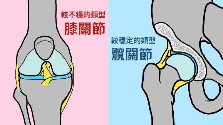 圖片提供/好痛痛