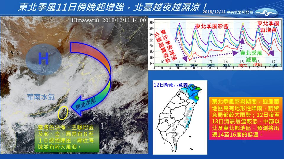 東北季風增強。圖/氣象局提供