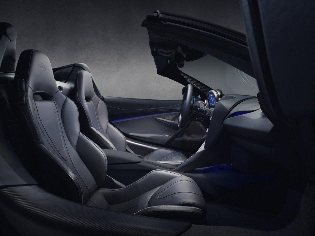 720S Spider內裝配置就與Cuope版本無異。 摘自McLaren