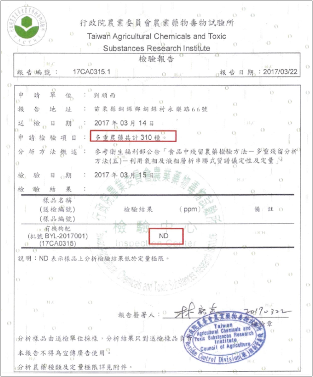 有社群平台打著「台灣在有機枸杞」名號販賣枸杞,並附上行政院農委會的農藥殘留檢驗報...