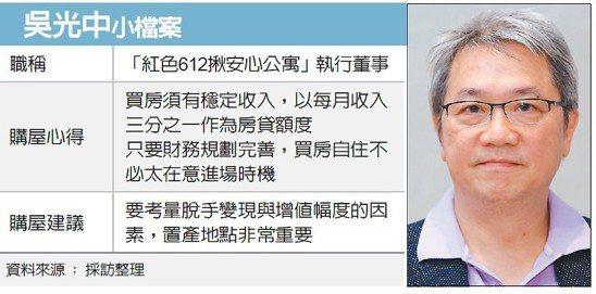 吳光中小檔案 圖/經濟日報提供