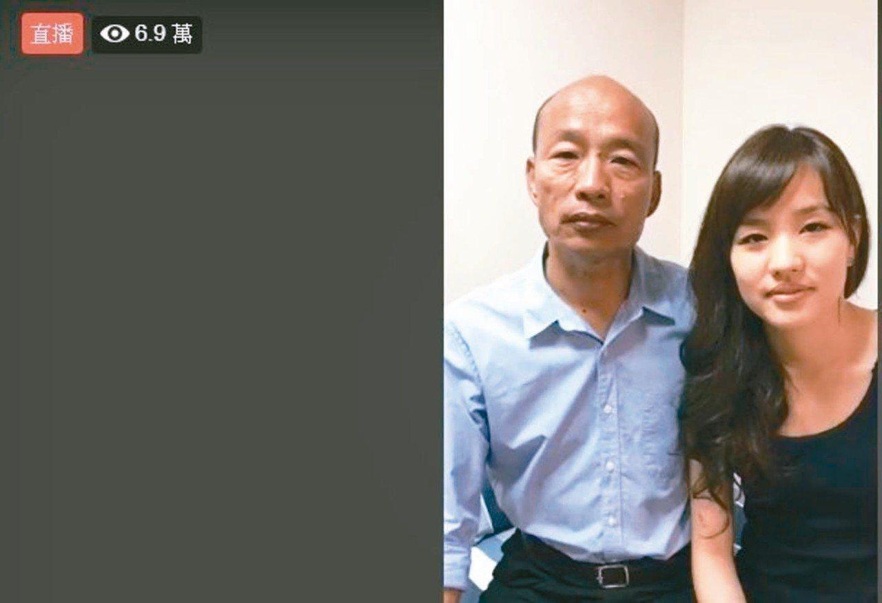 高雄準市長韓國瑜選後也陸續在臉書上直播。圖為韓國瑜(左)與韓國瑜女兒韓冰直播畫面...