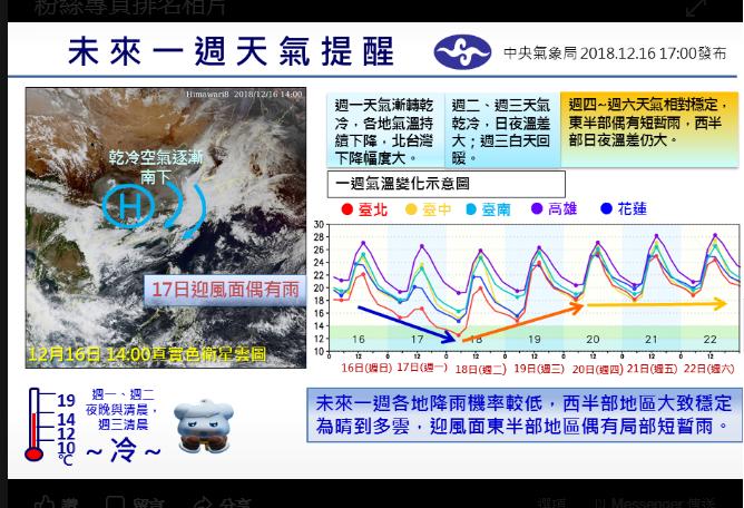 第一波大陸冷氣團來了! 氣象局一張圖 看未來一周有多冷。圖╱氣象局提供