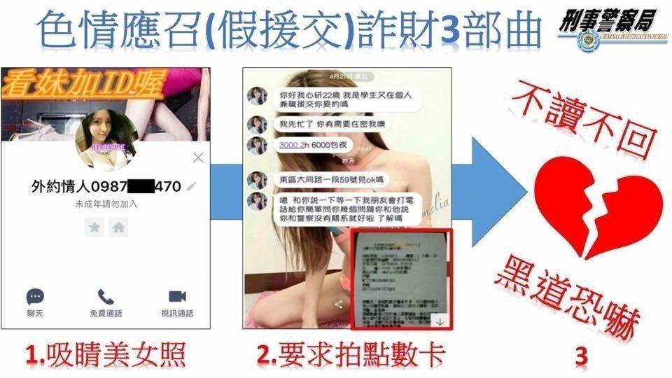 假援交真詐財案件層出不窮,警方分析詐騙手法,提醒民眾注意。圖/台南市警二分局提供