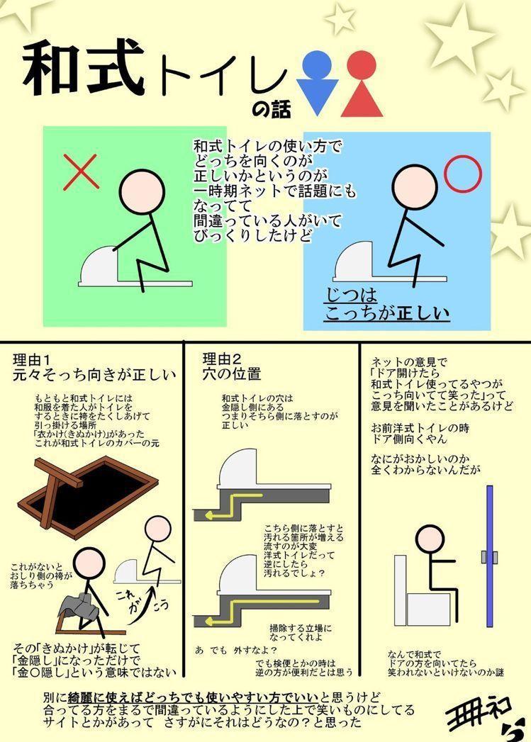 日本網友圖解正確「蹲式馬桶」用法。 翻攝自推特
