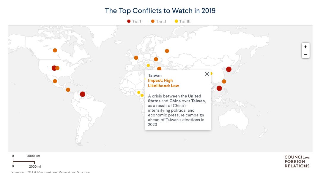 美國智庫外交關係委員會17日發布「預防優先事項報告」,列出2019年的可能衝突領...