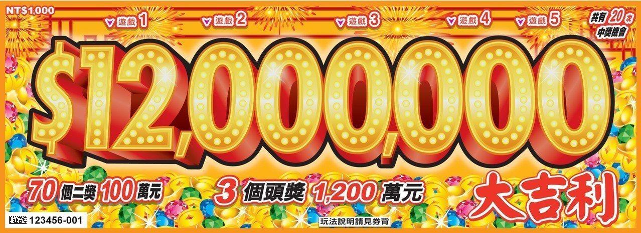 每張售價1000元的刮刮樂$1200萬大吉利。圖╱台灣彩券提供